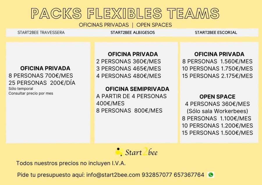 ESPACIOS FLEXIBLES TEAMS